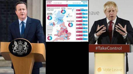 David Cameron, la mappa del voto e Boris Johnson (Ansa)