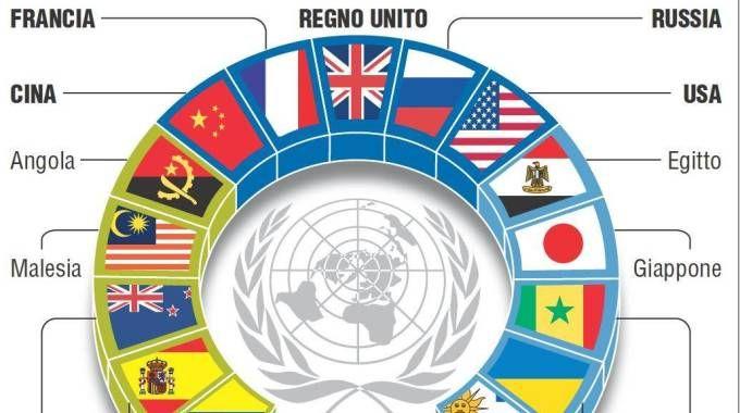 I Paesi membri del Consiglio di sicurezza dell'Onu (Ansa)