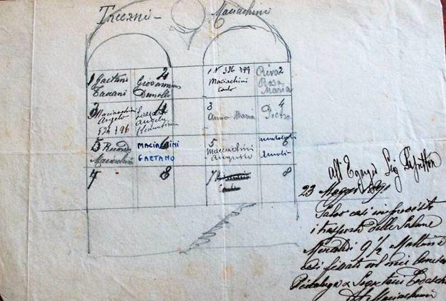 Il disegno della tomba dell'architetto Carlo Maciachini