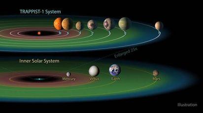 Nasa: pianeti simili alla Terra (Ansa)