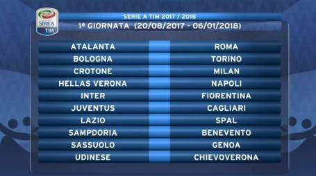 Serie A 2017-18, prima giornata (Facebook)