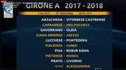 La seconda giornata del girone A della Serie C 2017/2018