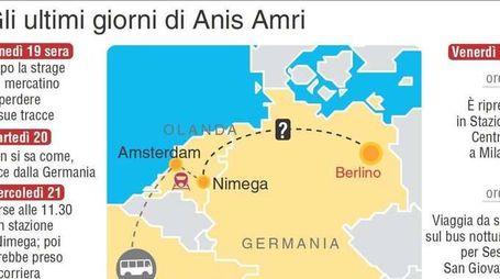 Espulsi 2 tunisini,uno tra contatti Amri