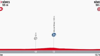 Vuelta 2017, tutte le tappe. Ecco quando sono le salite