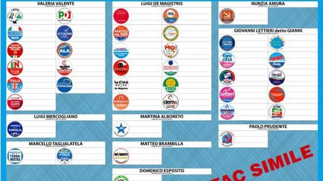 Un fac-simile della scheda elettorale per le amministrative di Napoli