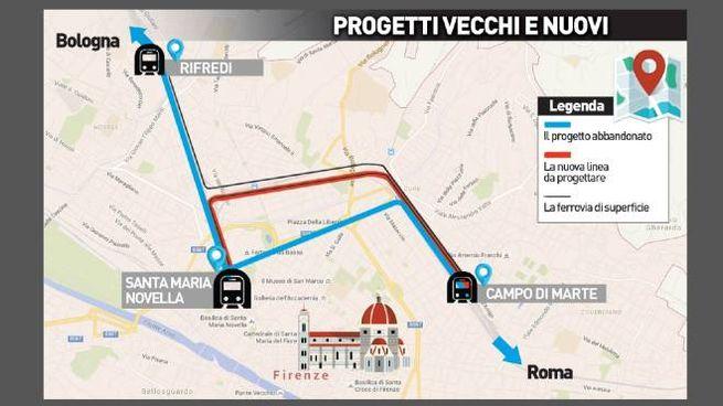 Alta velocità Bologna-Firenze, prima e dopo