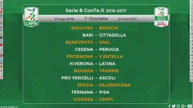 Calendario Di Serie B.Calendario Di Serie B Ecco Tutto Il Cammino Della Spal