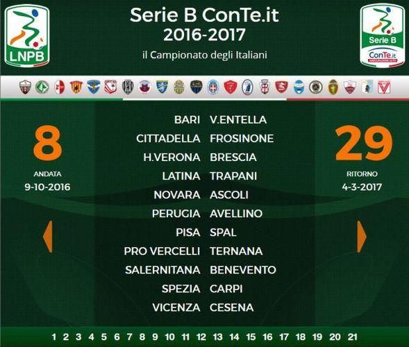 Calendario Serie B 18 19.Calendario Serie B 2016 17 Tutte Le Giornate Sport