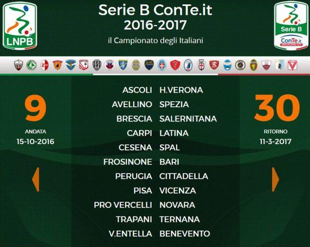 Calendario Serie B Spal.Calendario Di Serie B Ecco Tutto Il Cammino Della Spal