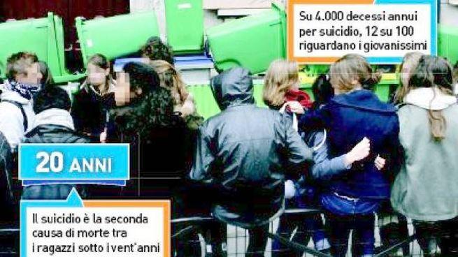 Suicidi di adolescenti in Italia (da il resto del carlino)