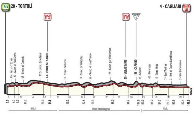 b0247f35c9bf Giro d'Italia 2017, la mappa del 'serpentone' e le strade chiuse ...