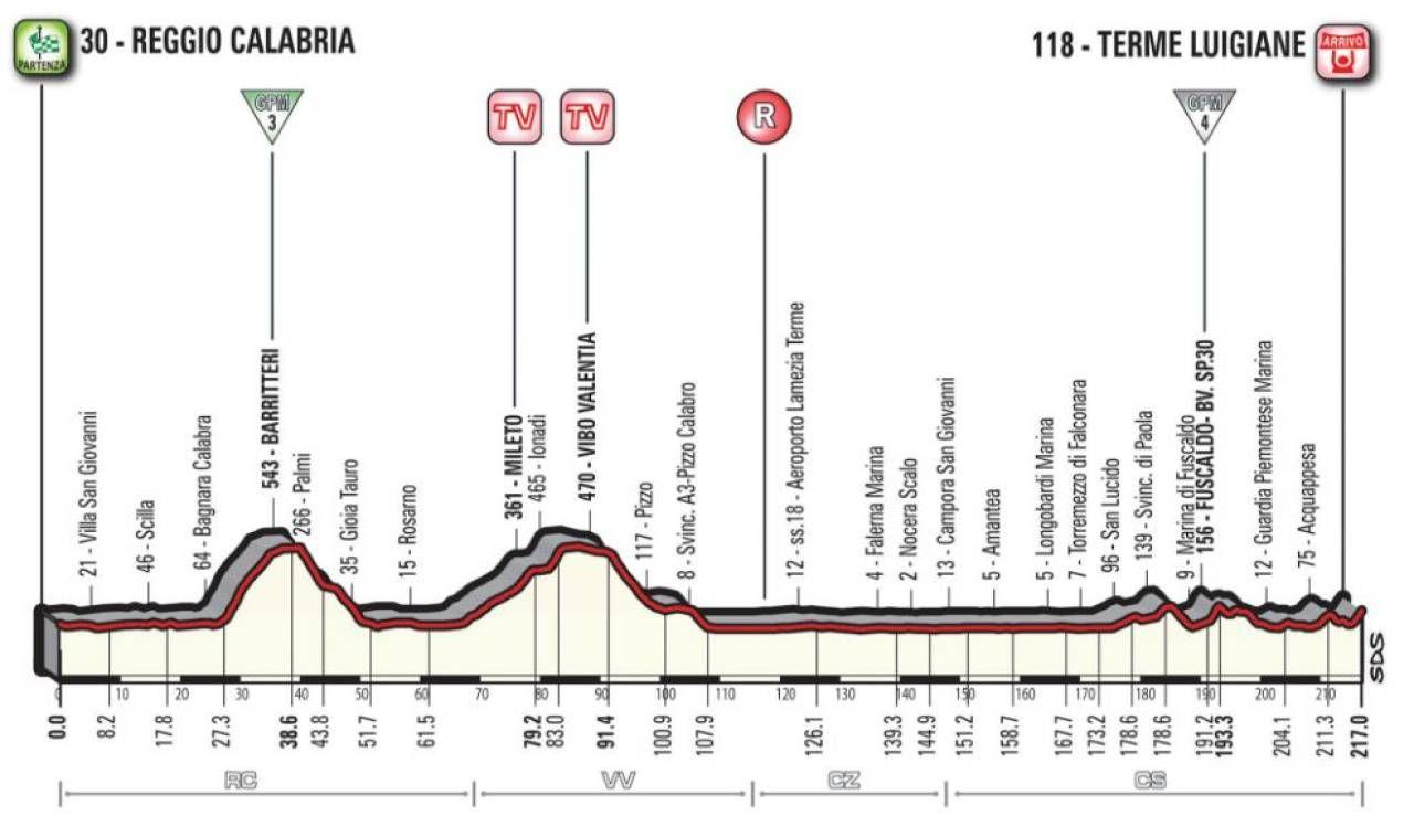 cb691ac630d8 Giro d'Italia 2017, strade chiuse. Ecco dove non si potrà parcheggiare -  Cronaca - ilrestodelcarlino.it