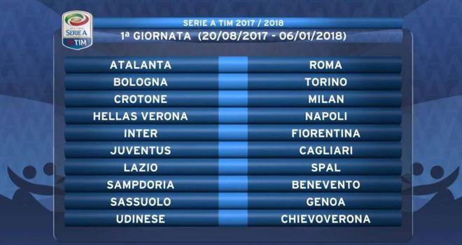 Calendario Calendario Serie A.Calendario Serie A 2017 18 Il Tabellone Completo Sport