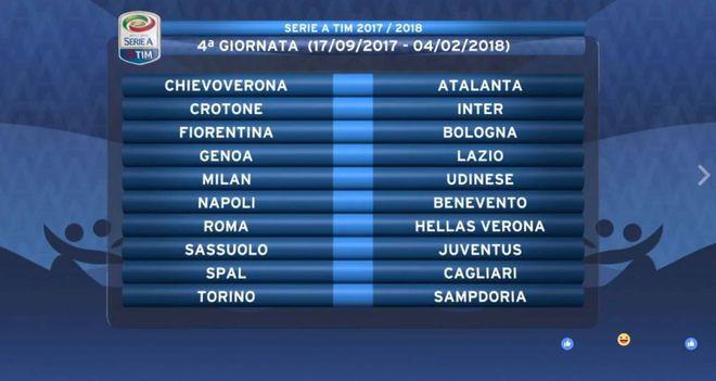 Calendario Juventus Campionato.Calendario Serie A 2017 18 Ecco Il Nuovo Campionato Sport