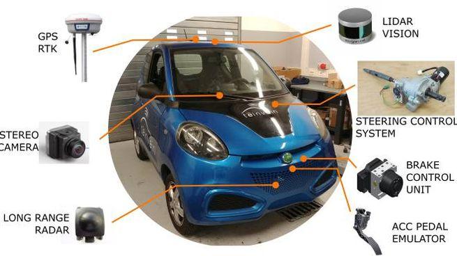 L'auto autonoma per il car sharing a Milano