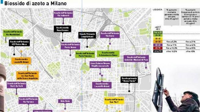 La mappa del biossido di azoto a Milano