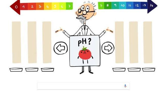 Il doodle di Google dedicato a Sørensen
