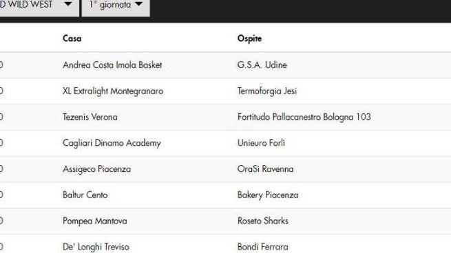 Fortitudo Calendario.Fortitudo Bologna La Prima Di Campionato A Verona Sport