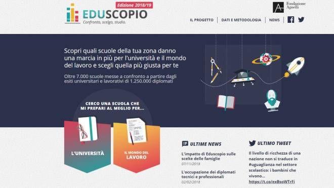 Il portale Eduscopio 2018
