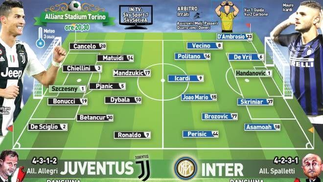 Le probabili formazioni di Juventus-Inter
