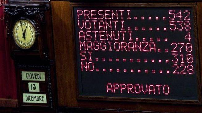 Il tabellone della Camera che conferma la fiducia al governo sul decreto fiscale (Ansa)