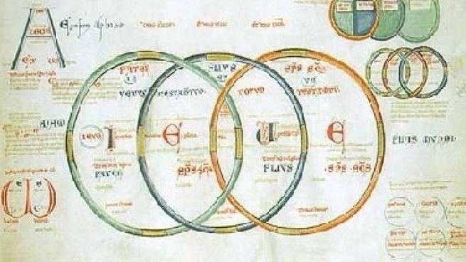 """I """"Cerchi trinitari"""" dal Libro delle Figure di Gioacchino da Fiore"""