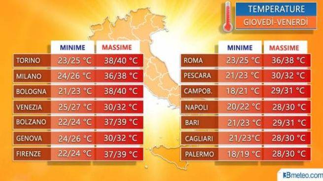 Caldo africano, le temperature previste da 3bMeteo