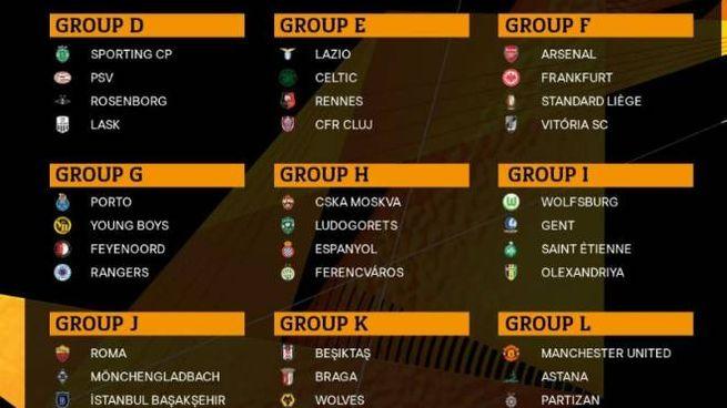 Calendario Gironi Champions 2020.Europa League 2019 Il Sorteggio Ecco I Gironi E Le Rivali