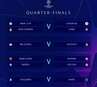 I quarti di finale di Champions League