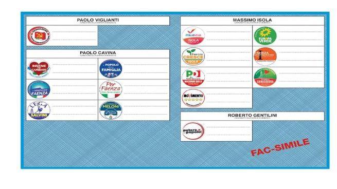 Elezioni Faenza 2020, il fac simile della scheda