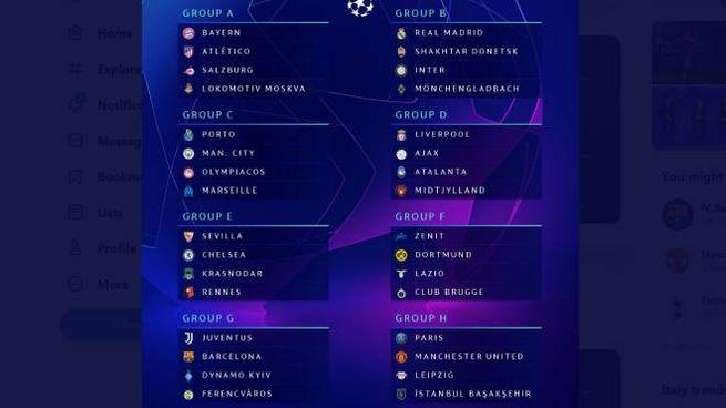 Champions League 2020-21, i gironi
