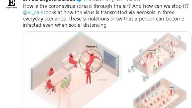 Twitter El Pais sul contagio per via aerosol