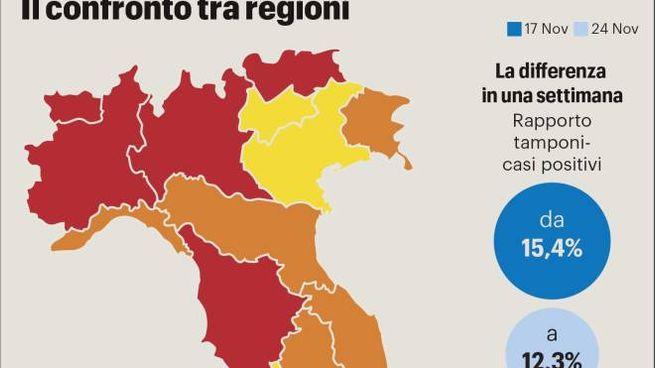 Mappa delle regioni del Nord divise per zone rosse, arancioni e gialle