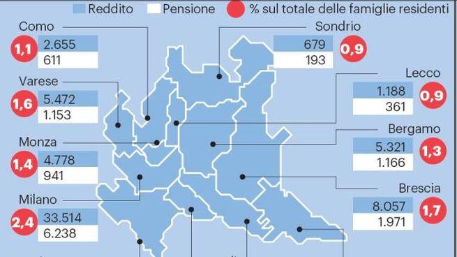 La mappa dell'emergenza povertà in Lombardia