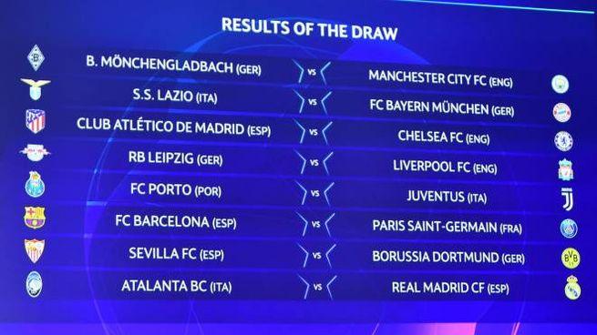 Sorteggio Champions ed Europa League: il tabellone degli ottavi e quello  dei sedicesimi - Sport - Calcio