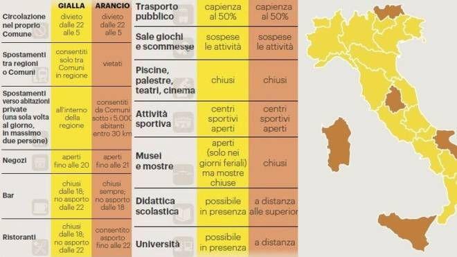 Cartina Italia E Province.Zona Gialla E Arancione Colori Regioni Oggi Nuova Mappa Zone Covid Cronaca Ilrestodelcarlino It