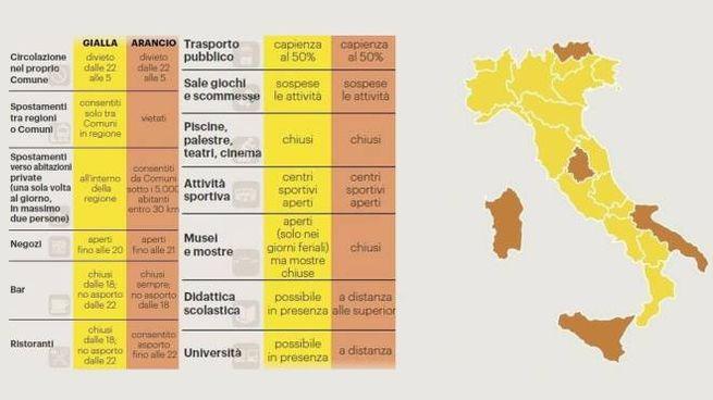 I colori delle regioni e le regole della zona gialla e della zona arancione