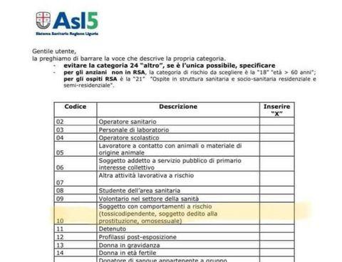 Sopra, il modulo dell'Asl 5 della Spezia sulle categorie a rischio per il Covid. Sotto, l'originale dell'Anagrafe Nazionale Vaccini del ministero datato ottobre 2020