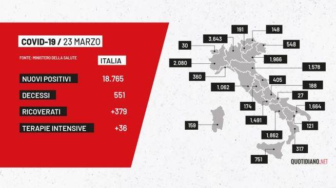 Coronavirus, i dati nelle regioni del 23 marzo