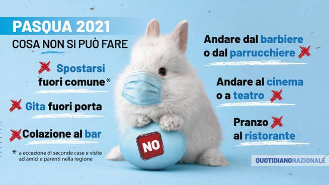 Pasqua 2021, le regole