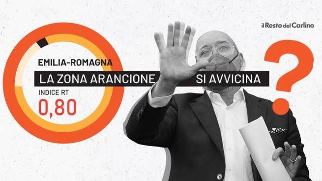 L'Emilia Romagna potrebbe tornare in zona arancione dalla prossima settimana