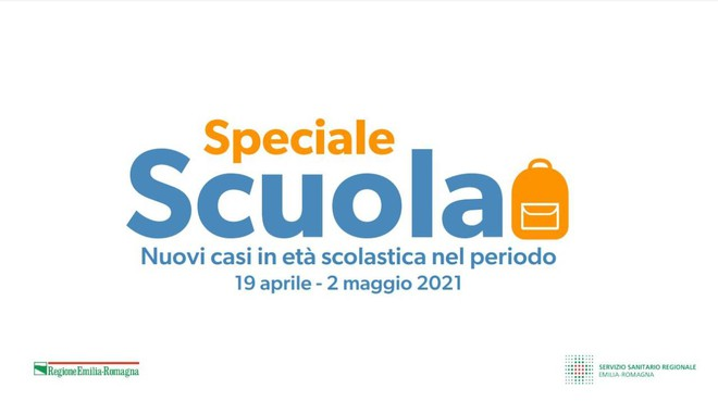 Covid school in Bologna, infections increase.
