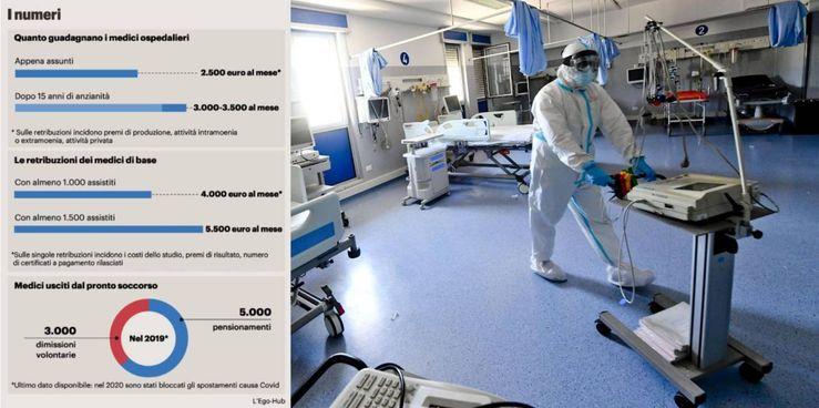 Quanto guadagnano i medici ospedalieri