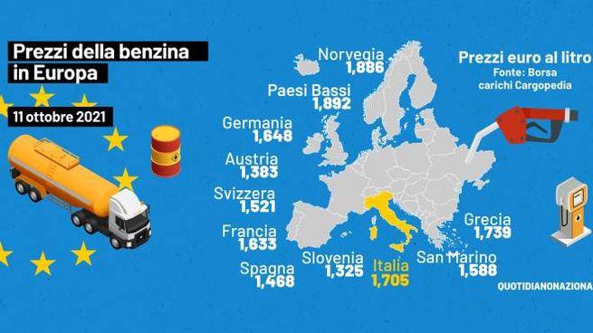 I Paesi europei dove la benzina è più cara