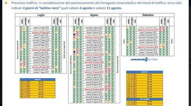 Calendario Traffico Autostrade.Traffico Da Bollino Nero 4 E 11 Agosto Per L Esodo Estivo