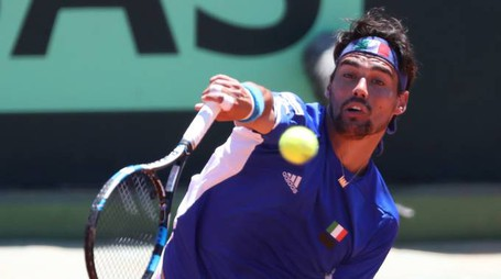 Pesaro,coppa Davis, Fognini  vs Delbonis,
