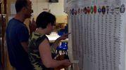 Elezioni amministrative a Pistoia (Quartieri)