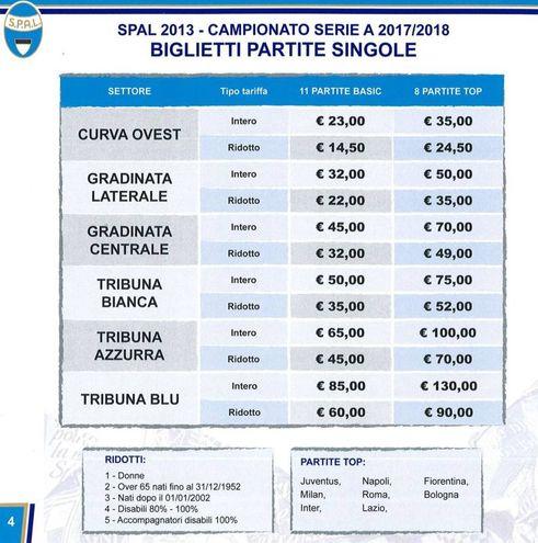 Spal in Serie A, i prezzi dei biglietti singoli