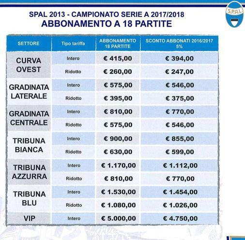Spal in Serie A, i prezzi degli abbonamenti
