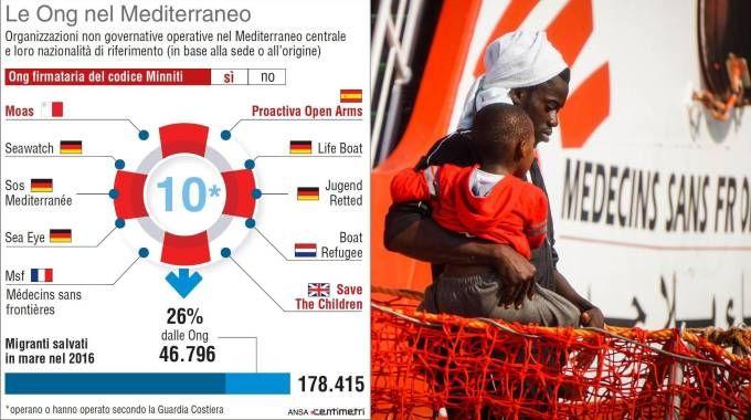 Migranti, le Ong che hanno firmato il codice e chi ha detto 'no'
